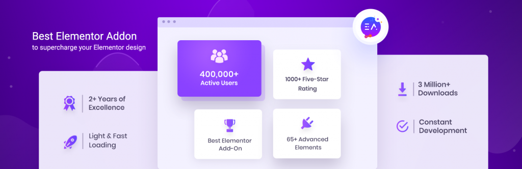 Top 7 Wonderful Elementor Events Plugin In 2021