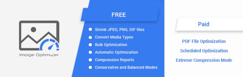 Top 10 Nice WordPress Image Optimizer Plugin In 2021